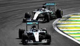 F1积分榜梅奔223分高居榜首 法拉利147分排第二名