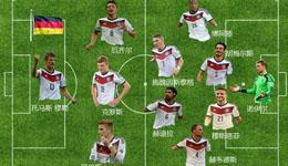 2018世预赛德国国家队最新名单一览