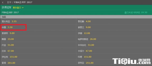 男篮亚洲杯夺冠赔率:澳洲居首 中国位列第三