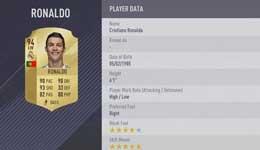 FIFA18能力值公布 C罗高梅西1分居首