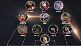 欧足联评本世纪最佳阵容 巴萨皇马占9席杰队入选