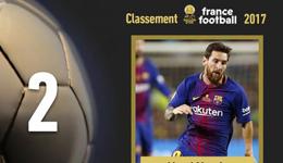 2017金球奖排名一览 梅西次席内马尔第3