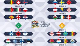 欧洲国家联赛抽签分组 德法荷混战西班牙PK英格兰