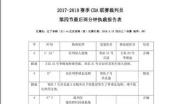 CBA官方公布辽京G3裁判报告 哈德森杰克逊均违例