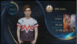 王者荣耀冠军杯:EMC4比1轻取ahq进八强