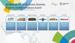 亚运会首个电竞冠军将是中国队!