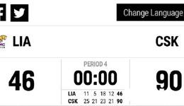 贺天举11投5中郭艾伦缺阵 辽宁队大比分负于欧洲豪门