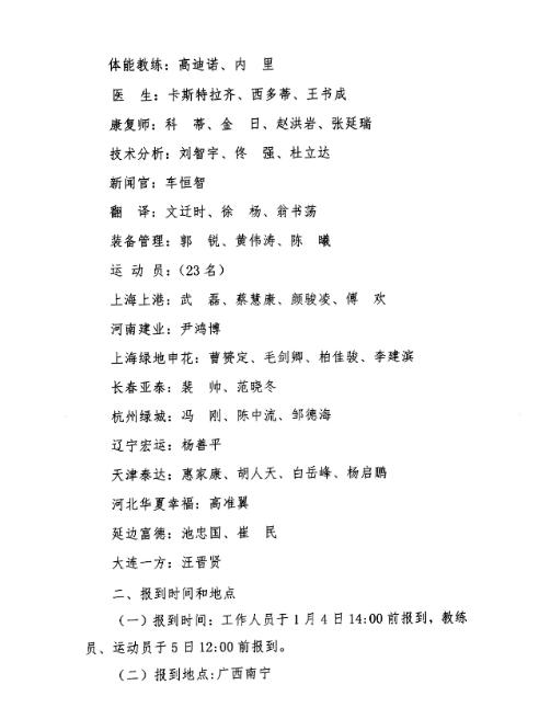 中国杯国足名单公布 武磊领衔新人颇多